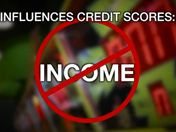 5 Credit Score Myths